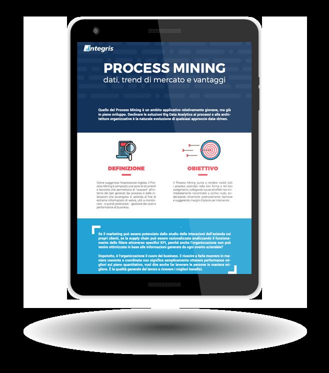 Mockup_process_mining